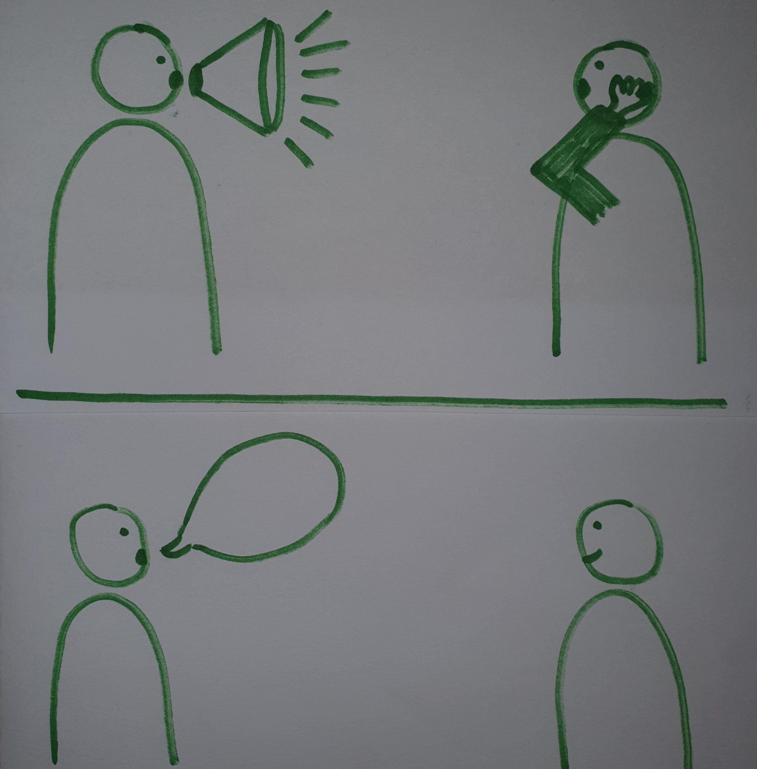 De betekenis van je communicatie is de reactie die je oproept